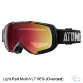 Atomic Revel ML Goggles 2017