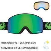 Dragon NFX2 Goggles 2017