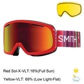 Smith Riot Womens Goggles 2017